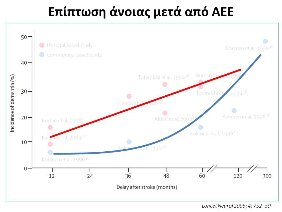 Lancet Neurol 2005; 4: 752–59 Επίπτωση άνοιας μετά από ΑΕΕ Lancet Neurol 2005; 4: 752–59