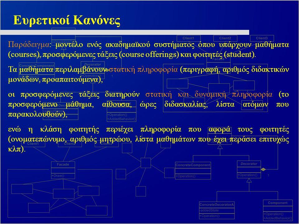 Ευρετικοί Κανόνες Παράδειγμα: μοντέλο ενός ακαδημαϊκού συστήματος όπου υπάρχουν μαθήματα (courses), προσφερόμενες τάξεις (course offerings) και φοιτητ