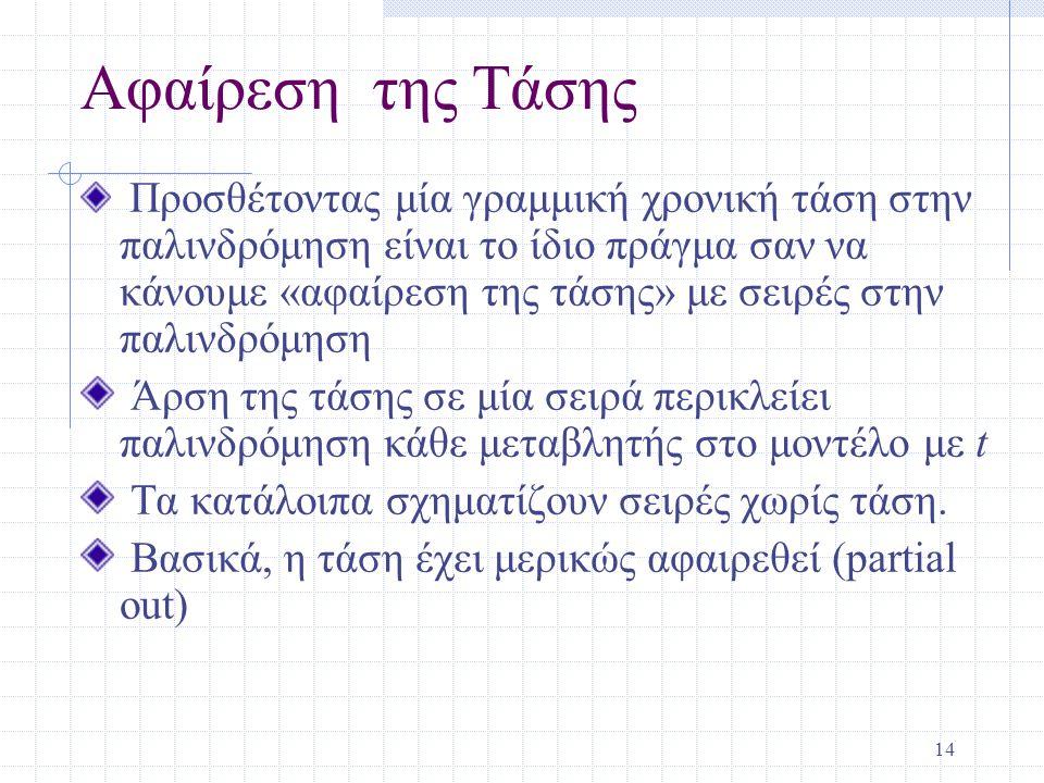 14 Αφαίρεση της Τάσης Προσθέτοντας μία γραμμική χρονική τάση στην παλινδρόμηση είναι το ίδιο πράγμα σαν να κάνουμε «αφαίρεση της τάσης» με σειρές στην