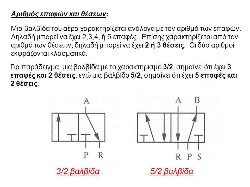 Αριθμός επαφών και θέσεων: Μια βαλβίδα του αέρα χαρακτηρίζεται ανάλογα με τον αριθμό των επαφών. Δηλαδή μπορεί να έχει 2,3,4, ή 5 επαφές. Επίσης χαρακ
