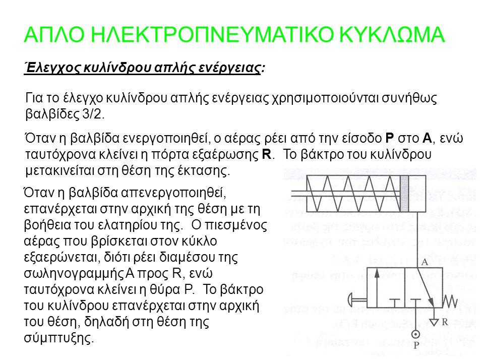 ΑΠΛΟ ΗΛΕΚΤΡΟΠΝΕΥΜΑΤΙΚΟ ΚΥΚΛΩΜΑ Έλεγχος κυλίνδρου απλής ενέργειας: Για το έλεγχο κυλίνδρου απλής ενέργειας χρησιμοποιούνται συνήθως βαλβίδες 3/2. Όταν