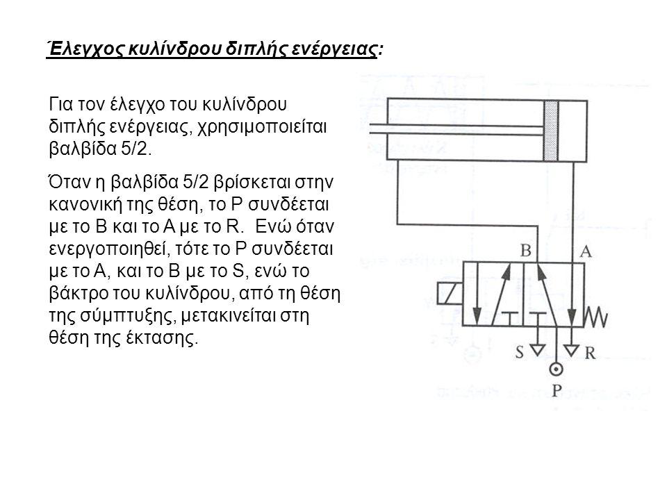 Έλεγχος κυλίνδρου διπλής ενέργειας: Για τον έλεγχο του κυλίνδρου διπλής ενέργειας, χρησιμοποιείται βαλβίδα 5/2.