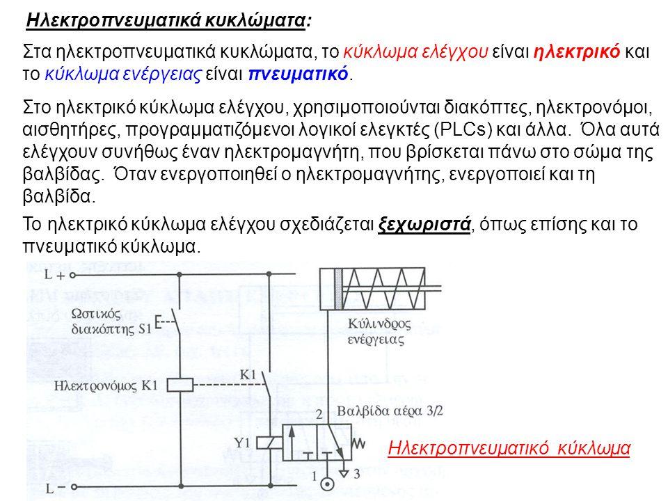 Ηλεκτροπνευματικά κυκλώματα: Στα ηλεκτροπνευματικά κυκλώματα, το κύκλωμα ελέγχου είναι ηλεκτρικό και το κύκλωμα ενέργειας είναι πνευματικό.