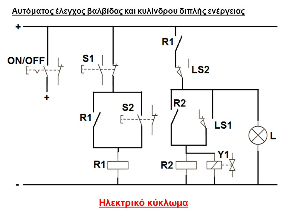Ηλεκτρικό κύκλωμα Αυτόματος έλεγχος βαλβίδας και κυλίνδρου διπλής ενέργειας