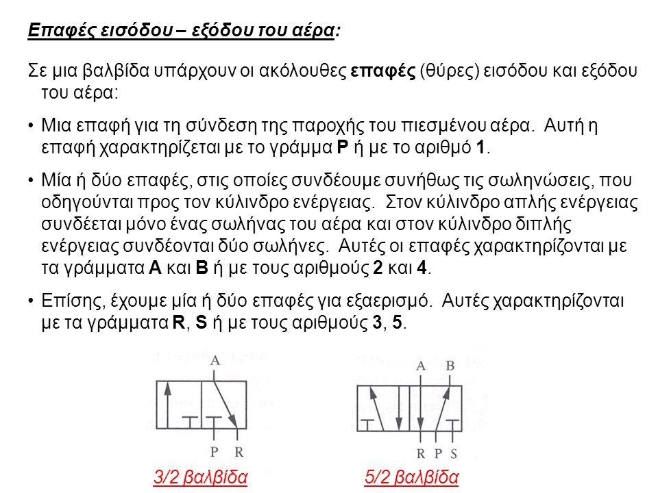 Επαφές εισόδου – εξόδου του αέρα: Σε μια βαλβίδα υπάρχουν οι ακόλουθες επαφές (θύρες) εισόδου και εξόδου του αέρα: Μια επαφή για τη σύνδεση της παροχής του πιεσμένου αέρα.