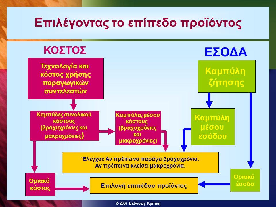 © 2007 Εκδόσεις Κριτική Επιλέγοντας το επίπεδο προϊόντος ΚΟΣΤΟΣ ΕΣΟΔΑ Τεχνολογία και κόστος χρήσης παραγωγικών συντελεστών Καμπύλες συνολικού κόστους