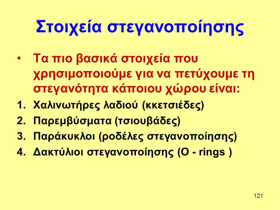 121 Στοιχεία στεγανοποίησης Τα πιο βασικά στοιχεία που χρησιμοποιούμε για να πετύχουμε τη στεγανότητα κάποιου χώρου είναι: 1.Χαλινωτήρες λαδιού (κκετσιέδες) 2.Παρεμβύσματα (τσιουβάδες) 3.Παράκυκλοι (ροδέλες στεγανοποίησης) 4.Δακτύλιοι στεγανοποίησης (Ο - rings )