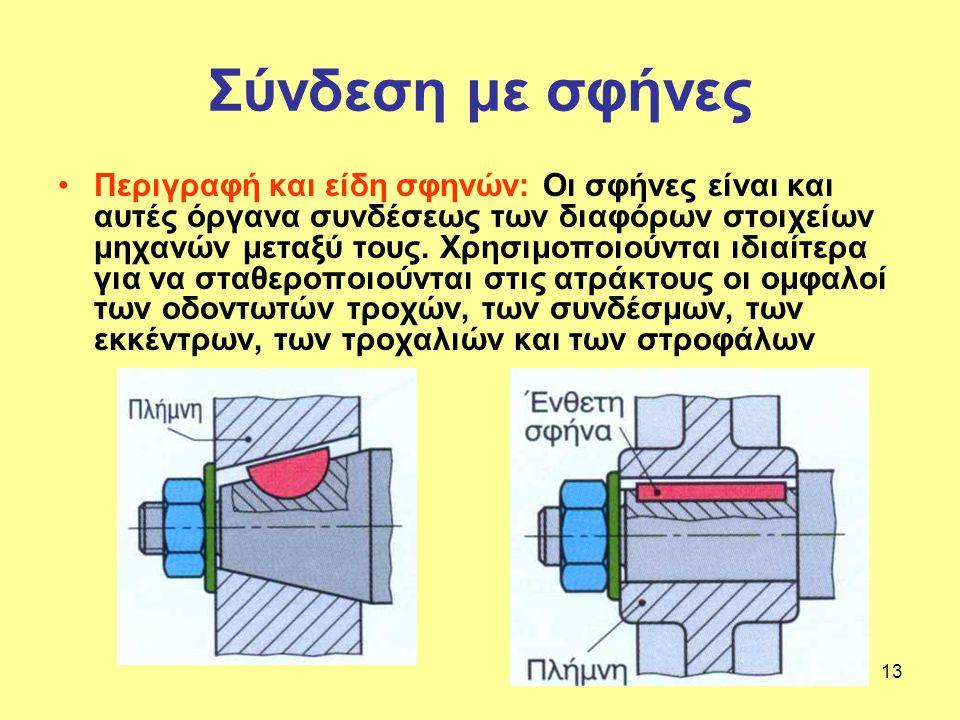 13 Σύνδεση με σφήνες Περιγραφή και είδη σφηνών: Οι σφήνες είναι και αυτές όργανα συνδέσεως των διαφόρων στοιχείων μηχανών μεταξύ τους. Χρησιμοποιούντα