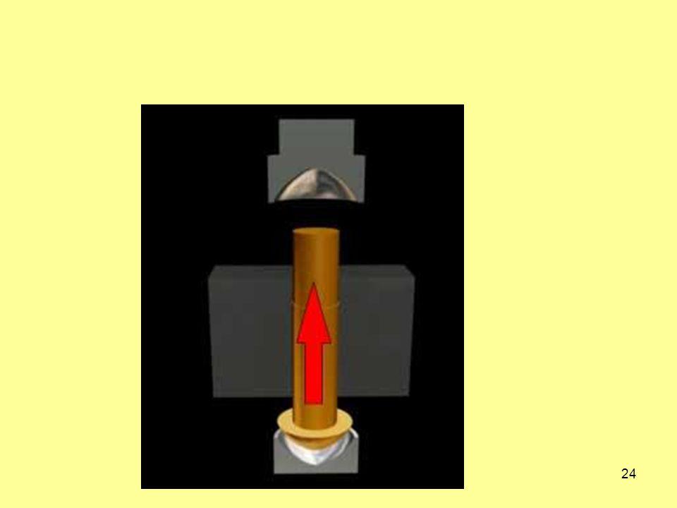 25 Μηχανική ήλωση