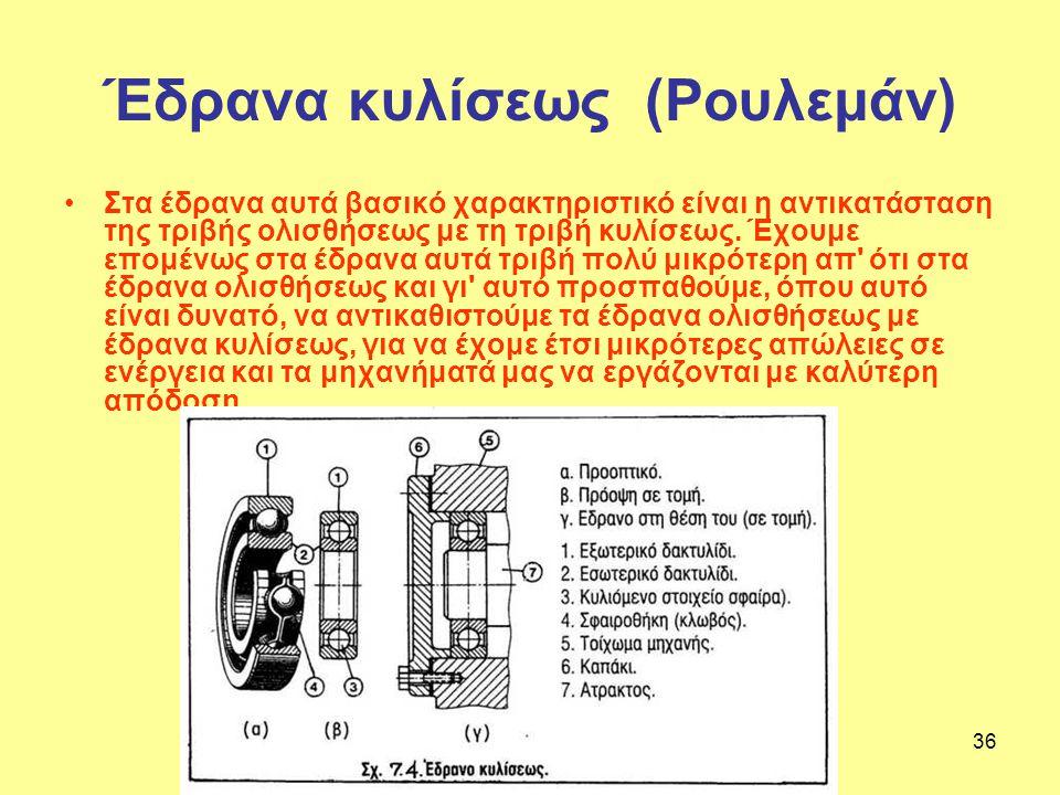 36 Έδρανα κυλίσεως (Ρουλεμάν) Στα έδρανα αυτά βασικό χαρακτηριστικό είναι η αντικατάσταση της τριβής ολισθήσεως με τη τριβή κυλίσεως. Έχουμε επομένως