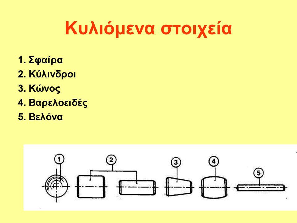 37 Κυλιόμενα στοιχεία 1. Σφαίρα 2. Κύλινδροι 3. Κώνος 4. Βαρελοειδές 5. Βελόνα