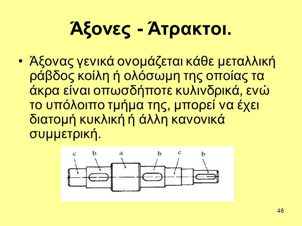 46 Άξονες - Άτρακτοι. Άξονας γενικά ονομάζεται κάθε μεταλλική ράβδος κοίλη ή ολόσωμη της οποίας τα άκρα είναι οπωσδήποτε κυλινδρικά, ενώ το υπόλοιπο τ