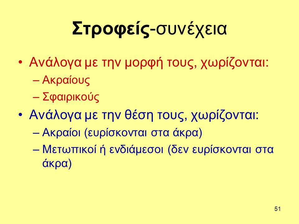 51 Στροφείς-συνέχεια Ανάλογα με την μορφή τους, χωρίζονται: –Ακραίους –Σφαιρικούς Ανάλογα με την θέση τους, χωρίζονται: –Ακραίοι (ευρίσκονται στα άκρα) –Μετωπικοί ή ενδιάμεσοι (δεν ευρίσκονται στα άκρα)
