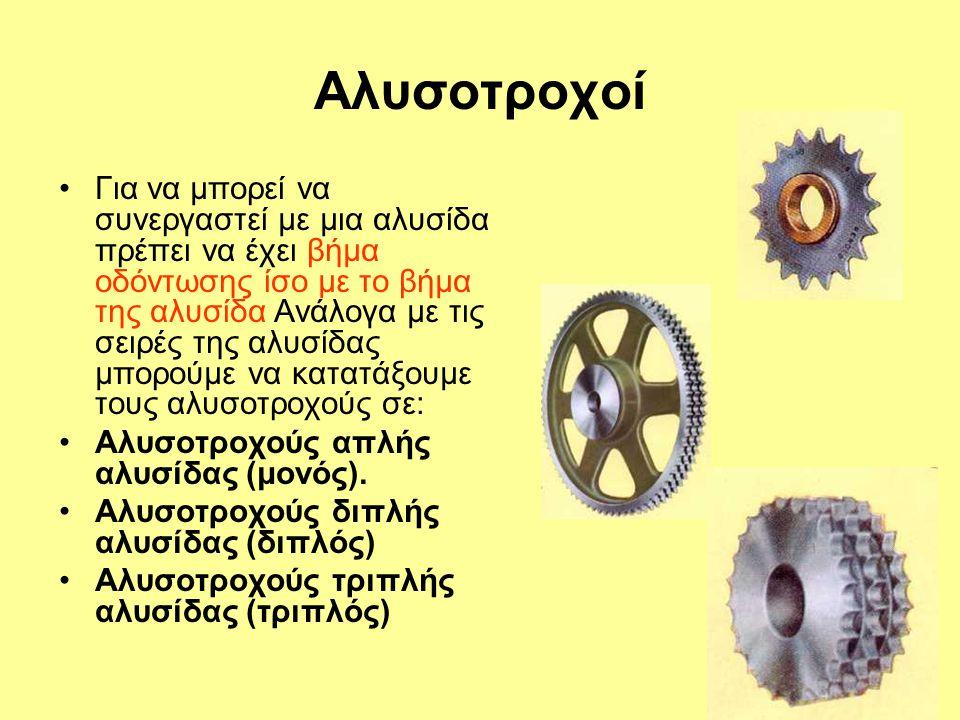 68 Αλυσοτροχοί Για να μπορεί να συνεργαστεί με μια αλυσίδα πρέπει να έχει βήμα οδόντωσης ίσο με το βήμα της αλυσίδα Ανάλογα με τις σειρές της αλυσίδας μπορούμε να κατατάξουμε τους αλυσοτροχούς σε: Αλυσοτροχούς απλής αλυσίδας (μονός).