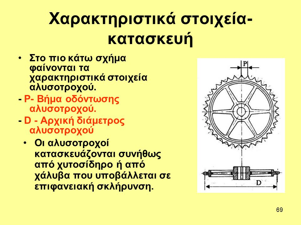 69 Χαρακτηριστικά στοιχεία- κατασκευή Στο πιο κάτω σχήμα φαίνονται τα χαρακτηριστικά στοιχεία αλυσοτροχού. - P- Βήμα οδόντωσης αλυσοτροχού. - D - Αρχι