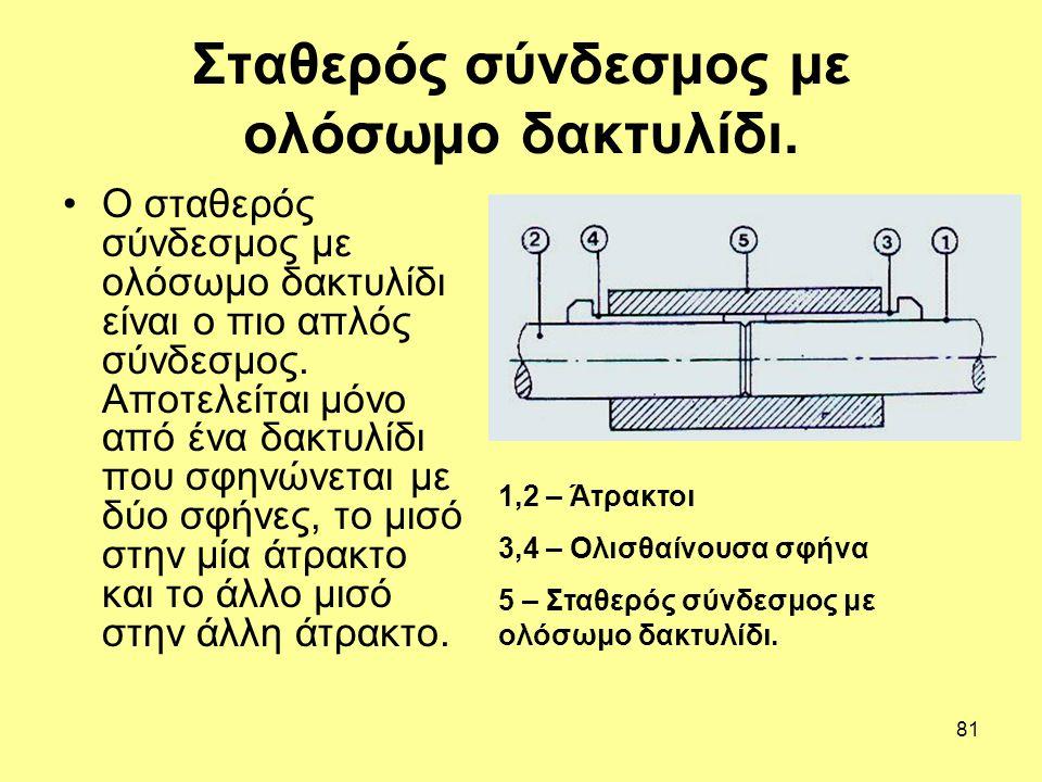 81 Σταθερός σύνδεσμος με ολόσωμο δακτυλίδι. O σταθερός σύνδεσμος με ολόσωμο δακτυλίδι είναι ο πιο απλός σύνδεσμος. Αποτελείται μόνο από ένα δακτυλίδι