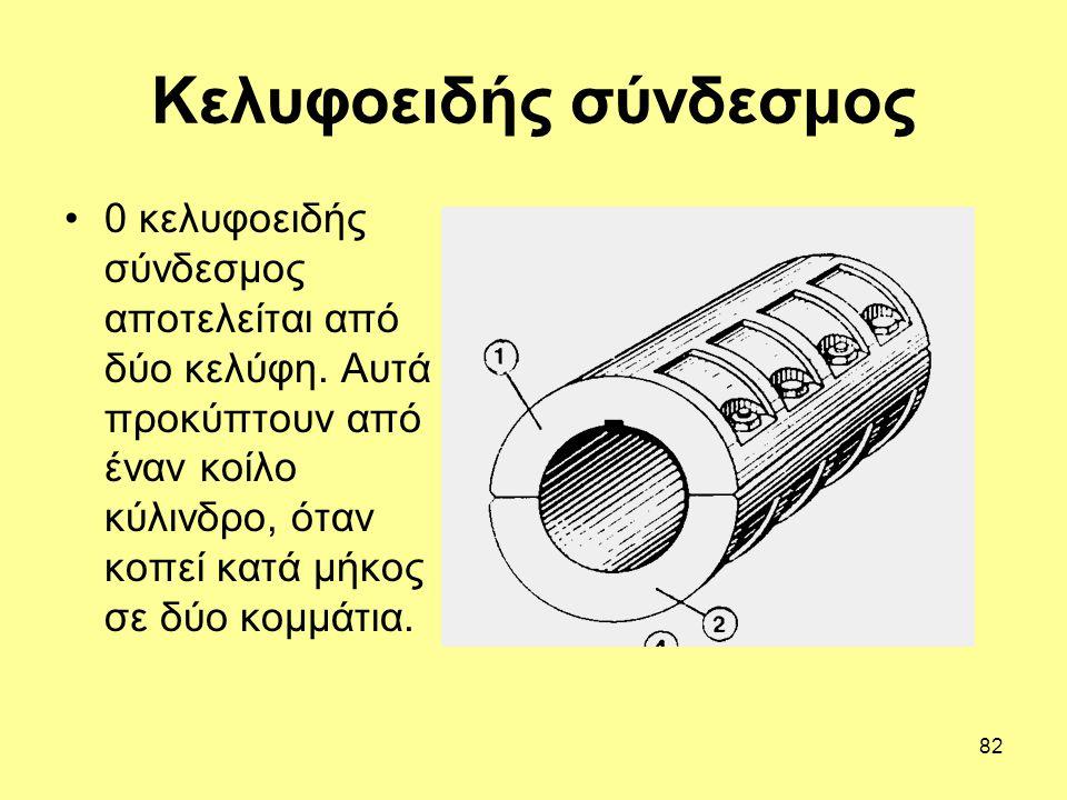 82 Κελυφοειδής σύνδεσμος 0 κελυφοειδής σύνδεσμος αποτελείται από δύο κελύφη. Αυτά προκύπτουν από έναν κοίλο κύλινδρο, όταν κοπεί κατά μήκος σε δύο κομ