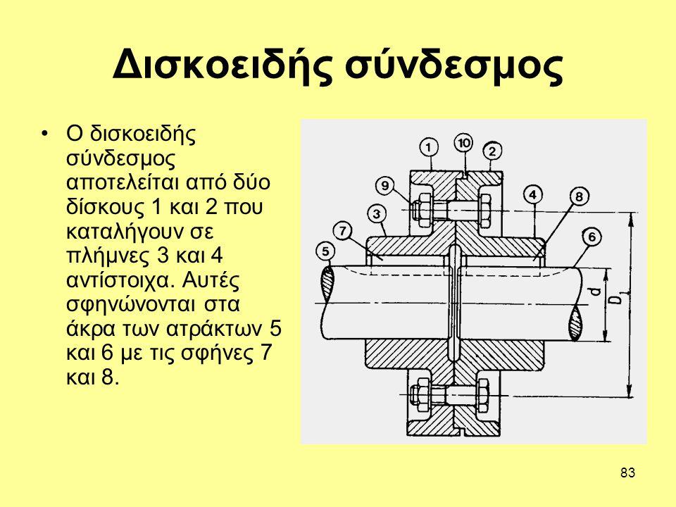 83 Δισκοειδής σύνδεσμος Ο δισκοειδής σύνδεσμος αποτελείται από δύο δίσκους 1 και 2 που καταλήγουν σε πλήμνες 3 και 4 αντίστοιχα. Αυτές σφηνώνονται στα