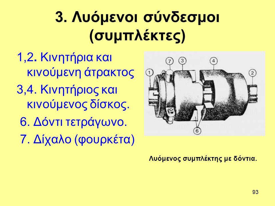 93 3. Λυόμενοι σύνδεσμοι (συμπλέκτες) 1,2. Κινητήρια και κινούμενη άτρακτος 3,4. Κινητήριος και κινούμενος δίσκος. 6. Δόντι τετράγωνο. 7. Δίχαλο (φουρ