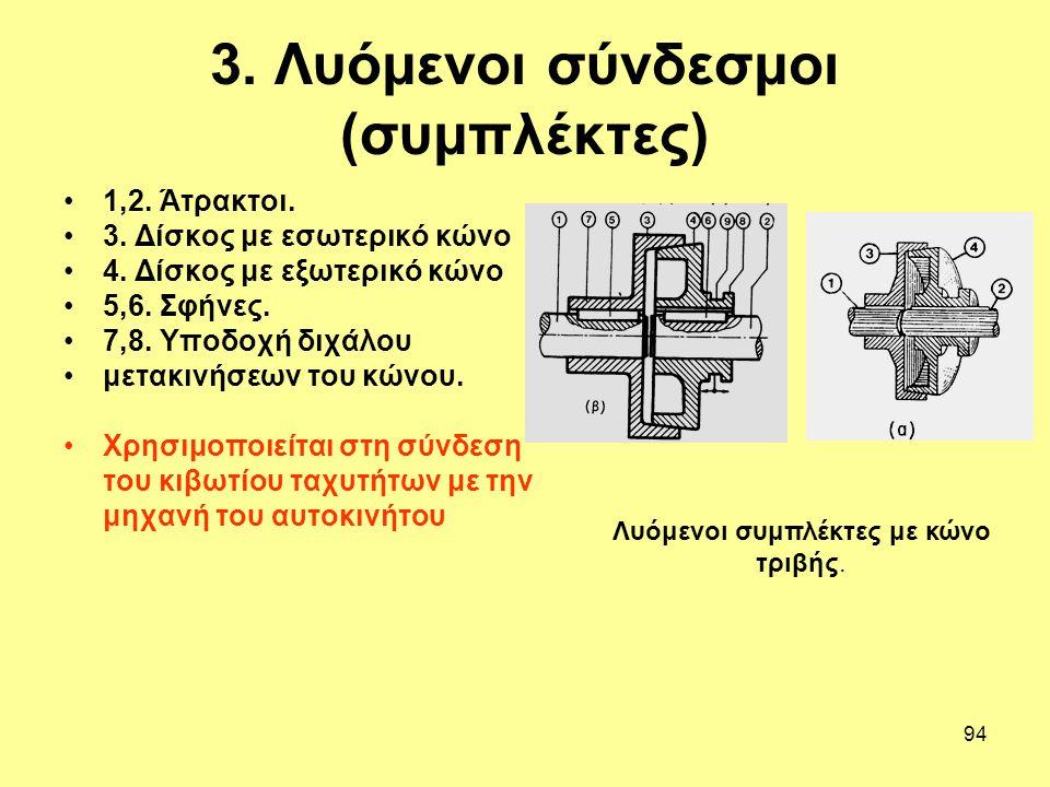 94 3. Λυόμενοι σύνδεσμοι (συμπλέκτες) 1,2. Άτρακτοι. 3. Δίσκος με εσωτερικό κώνο 4. Δίσκος με εξωτερικό κώνο 5,6. Σφήνες. 7,8. Υποδοχή διχάλου μετακιν