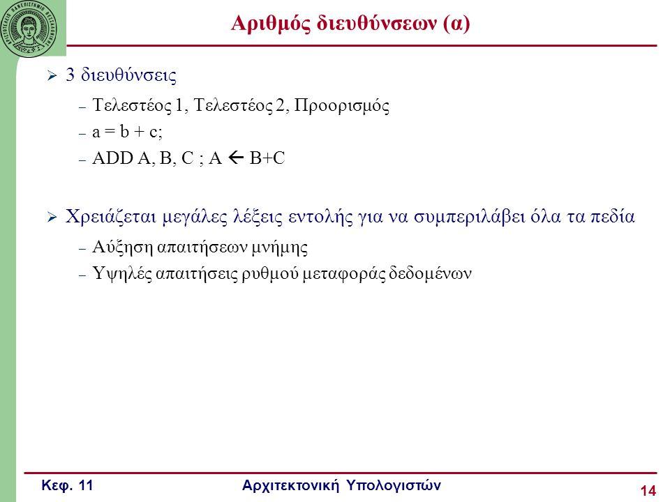 Κεφ. 11 Αρχιτεκτονική Υπολογιστών 14 Αριθμός διευθύνσεων (α)  3 διευθύνσεις – Τελεστέος 1, Τελεστέος 2, Προορισμός – a = b + c; – ΑDD A, B, C ; A  B