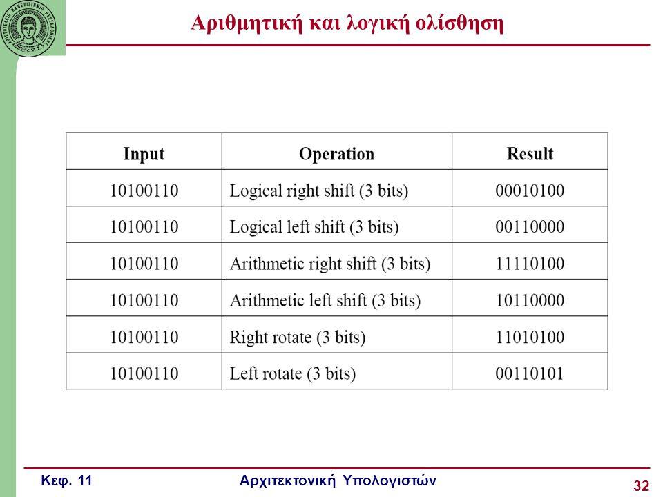 Κεφ. 11 Αρχιτεκτονική Υπολογιστών 32 Αριθμητική και λογική ολίσθηση