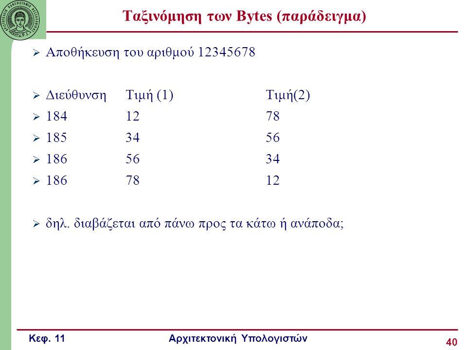 Κεφ. 11 Αρχιτεκτονική Υπολογιστών 40 Ταξινόμηση των Bytes (παράδειγμα)  Αποθήκευση του αριθμού 12345678  Διεύθυνση Τιμή (1)Τιμή(2)  1841278  18534