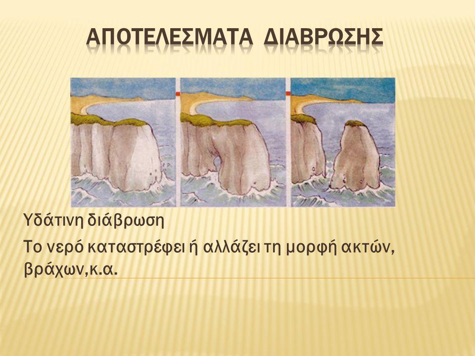 Υδάτινη διάβρωση Το νερό καταστρέφει ή αλλάζει τη μορφή ακτών, βράχων,κ.α.