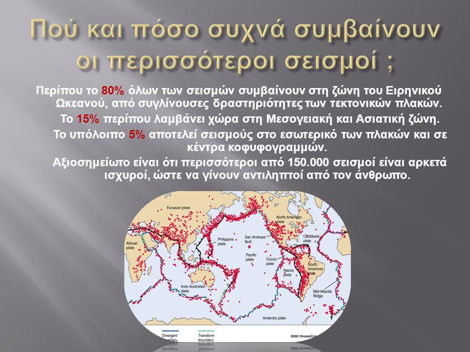 Περίπου το 80% όλων των σεισμών συμβαίνουν στη ζώνη του Ειρηνικού Ωκεανού, από συγλίνουσες δραστηριότητες των τεκτονικών πλακών. Το 15% περίπου λαμβάν