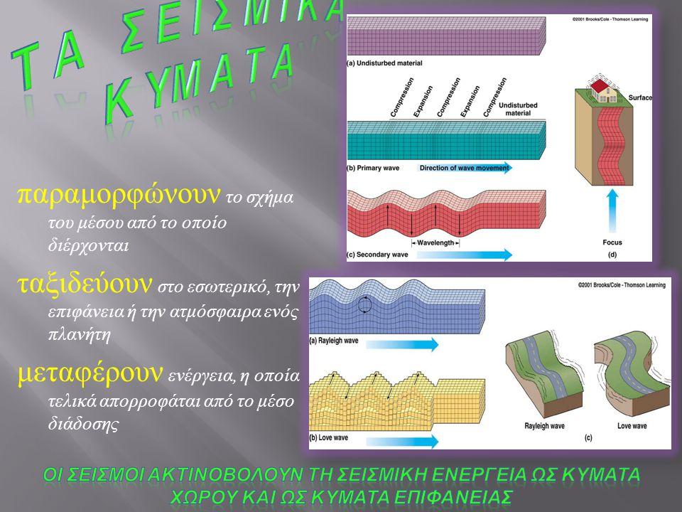 Κλίμακες μέτρησης των σεισμών