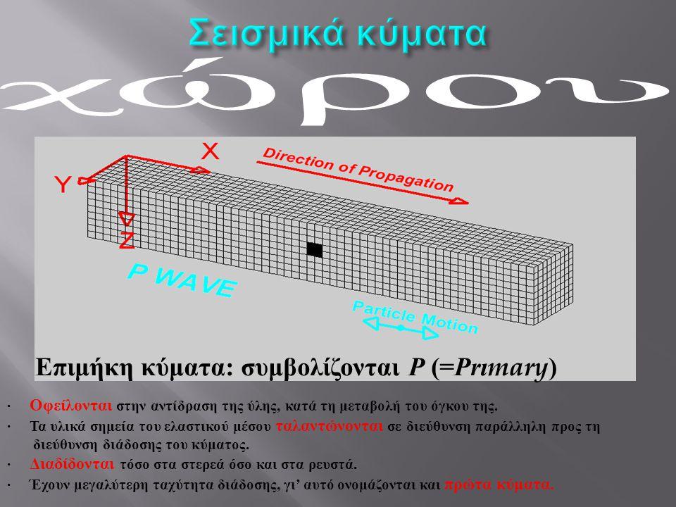 · Οφείλονται στην αντίδραση της ύλης κατά τη μεταβολή του σχήματός της.