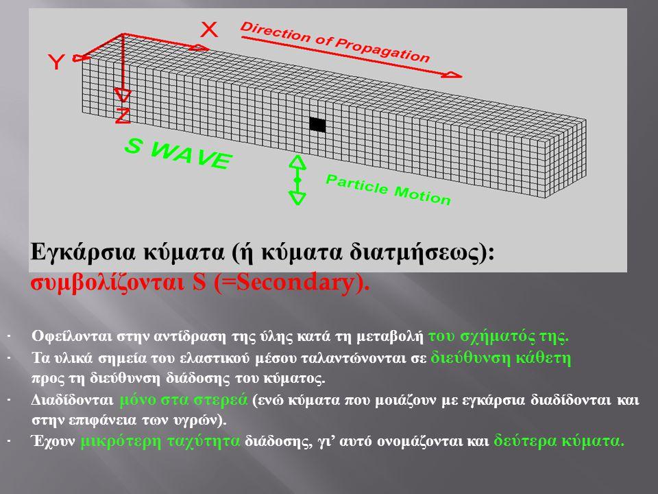 · Οφείλονται στην αντίδραση της ύλης κατά τη μεταβολή του σχήματός της. · Τα υλικά σημεία του ελαστικού μέσου ταλαντώνονται σε διεύθυνση κάθετη προς τ