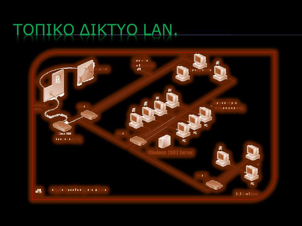  Ορισμός. Τύποι τοπικών δικτύων.  Λόγοι δημιουργίας τοπικών δικτύων.