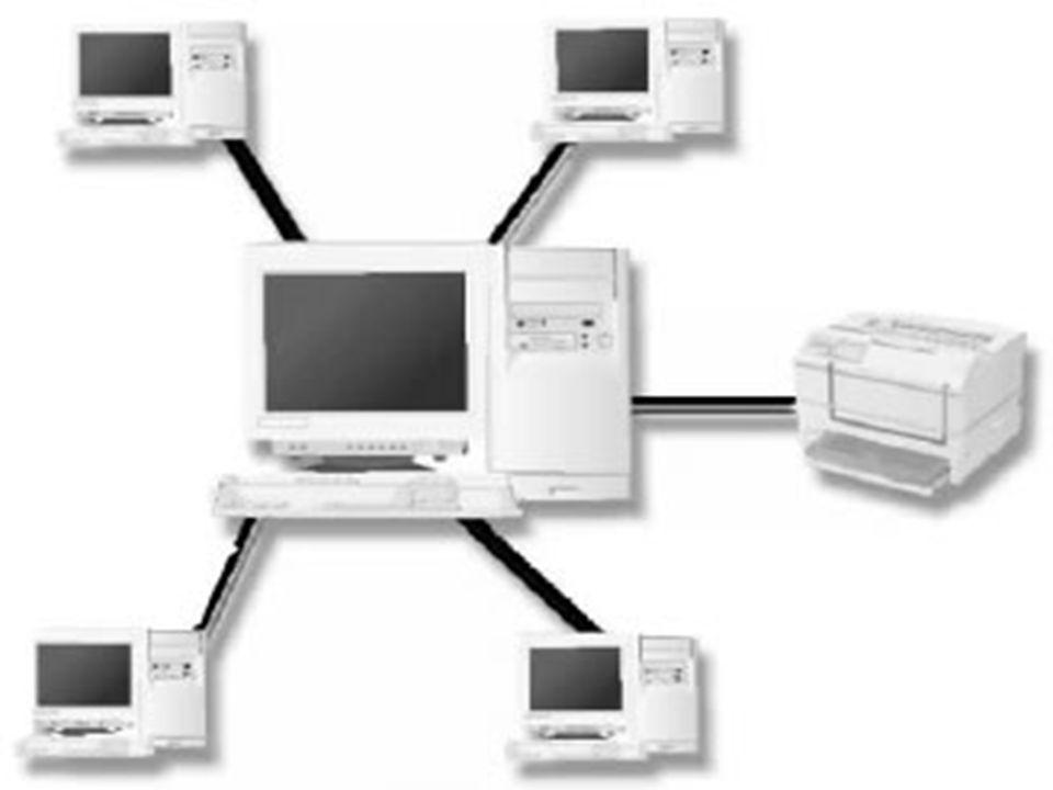  Οι σκοποί για τους οποίους δημιουργήθηκαν και αναπτύχθηκαν τα δίκτυα υπολογιστών είναι σε γενικές γραμμές :  ο διαμερισμός των πόρων (προγράμματα, δεδομένα, εξοπλισμός)  η παροχή υψηλής αξιοπιστία  η εξοικονόμηση χρημάτων  ισχυρό μέσο επικοινωνία