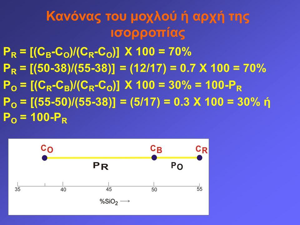 Κανόνας του μοχλού ή αρχή της ισορροπίας P R = [(C Β -C O )/(C R -C O )] X 100 = 70% P R = [(50-38)/(55-38)] = (12/17) = 0.7 X 100 = 70% P O = [(C R -C B )/(C R -C O )] X 100 = 30% = 100-P R P O = [(55-50)/(55-38)] = (5/17) = 0.3 X 100 = 30% ή P O = 100-P R