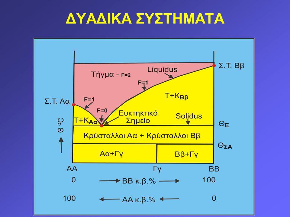 T = T/(T+K) X 100 = = (25/44) X 100 = = 0.57 = 57% K = K/(K+T) X 100 = = (19/44) X 100 = = 0.43 = 43%