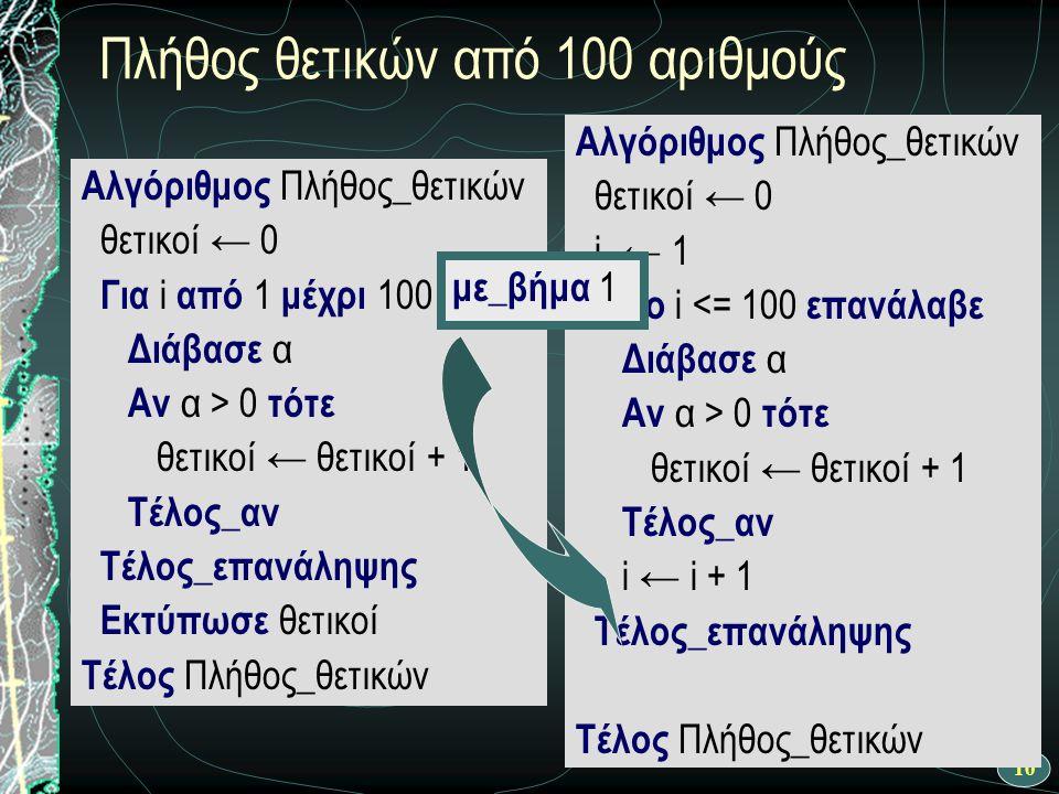 10 Πλήθος θετικών από 100 αριθμούς Αλγόριθμος Πλήθος_θετικών θετικοί ← 0 Για i από 1 μέχρι 100 Διάβασε α Αν α > 0 τότε θετικοί ← θετικοί + 1 Τέλος_αν Τέλος_επανάληψης Εκτύπωσε θετικοί Τέλος Πλήθος_θετικών Αλγόριθμος Πλήθος_θετικών θετικοί ← 0 i ← 1 Όσο i <= 100 επανάλαβε Διάβασε α Αν α > 0 τότε θετικοί ← θετικοί + 1 Τέλος_αν Τέλος_επανάληψης Τέλος Πλήθος_θετικών Αλγόριθμος Πλήθος_θετικών θετικοί ← 0 i ← 1 Όσο i <= 100 επανάλαβε Διάβασε α Αν α > 0 τότε θετικοί ← θετικοί + 1 Τέλος_αν i ← i + 1 Τέλος_επανάληψης Τέλος Πλήθος_θετικών με_βήμα 1