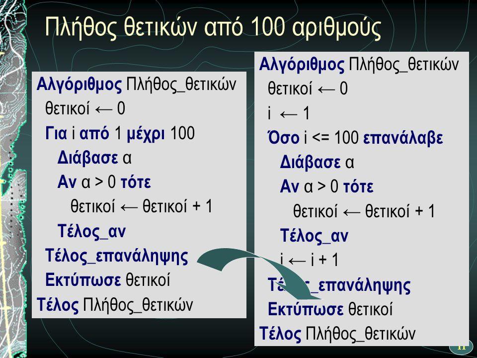 11 Πλήθος θετικών από 100 αριθμούς Αλγόριθμος Πλήθος_θετικών θετικοί ← 0 Για i από 1 μέχρι 100 Διάβασε α Αν α > 0 τότε θετικοί ← θετικοί + 1 Τέλος_αν Τέλος_επανάληψης Εκτύπωσε θετικοί Τέλος Πλήθος_θετικών Αλγόριθμος Πλήθος_θετικών θετικοί ← 0 i ← 1 Όσο i <= 100 επανάλαβε Διάβασε α Αν α > 0 τότε θετικοί ← θετικοί + 1 Τέλος_αν i ← i + 1 Τέλος_επανάληψης Τέλος Πλήθος_θετικών Αλγόριθμος Πλήθος_θετικών θετικοί ← 0 i ← 1 Όσο i <= 100 επανάλαβε Διάβασε α Αν α > 0 τότε θετικοί ← θετικοί + 1 Τέλος_αν i ← i + 1 Τέλος_επανάληψης Εκτύπωσε θετικοί Τέλος Πλήθος_θετικών