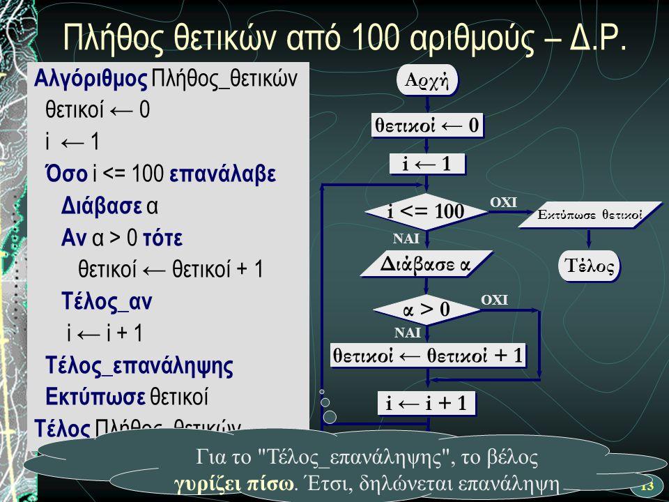 13 Πλήθος θετικών από 100 αριθμούς – Δ.Ρ. Αλγόριθμος Πλήθος_θετικών θετικοί ← 0 i ← 1 Όσο i <= 100 επανάλαβε Διάβασε α Αν α > 0 τότε θετικοί ← θετικοί
