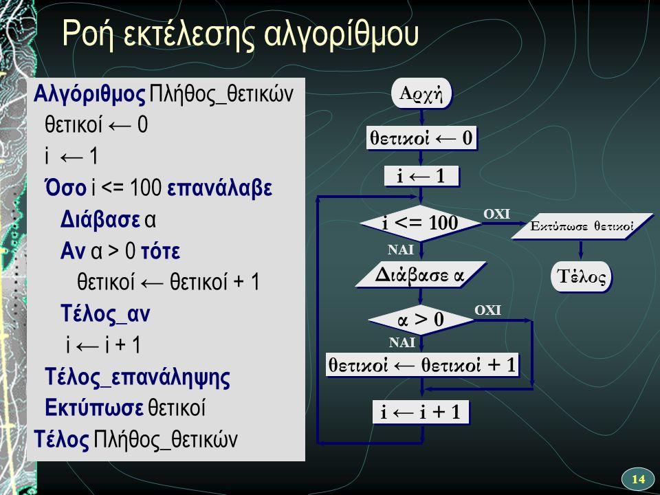 14 Ροή εκτέλεσης αλγορίθμου Αλγόριθμος Πλήθος_θετικών θετικοί ← 0 i ← 1 Όσο i <= 100 επανάλαβε Διάβασε α Αν α > 0 τότε θετικοί ← θετικοί + 1 Τέλος_αν