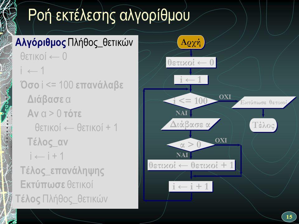 15 Ροή εκτέλεσης αλγορίθμου Αλγόριθμος Πλήθος_θετικών θετικοί ← 0 i ← 1 Όσο i <= 100 επανάλαβε Διάβασε α Αν α > 0 τότε θετικοί ← θετικοί + 1 Τέλος_αν