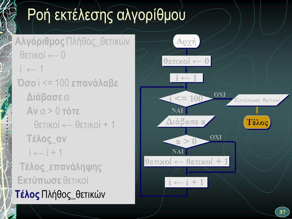 37 Ροή εκτέλεσης αλγορίθμου Αλγόριθμος Πλήθος_θετικών θετικοί ← 0 i ← 1 Όσο i <= 100 επανάλαβε Διάβασε α Αν α > 0 τότε θετικοί ← θετικοί + 1 Τέλος_αν i ← i + 1 Τέλος_επανάληψης Εκτύπωσε θετικοί Τέλος Πλήθος_θετικών ΝΑΙ Αρχή θετικοί ← θετικοί + 1 i ← 1 i <= 100 OXI Διάβασε α OXI ΝΑΙ θετικοί ← 0 i ← i + 1 Τέλος α > 0 Εκτύπωσε θετικοί Τέλος