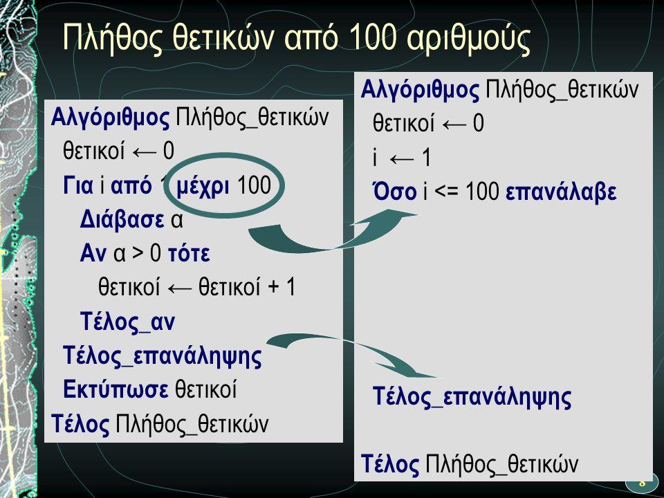 8 Πλήθος θετικών από 100 αριθμούς Αλγόριθμος Πλήθος_θετικών θετικοί ← 0 Για i από 1 μέχρι 100 Διάβασε α Αν α > 0 τότε θετικοί ← θετικοί + 1 Τέλος_αν Τέλος_επανάληψης Εκτύπωσε θετικοί Τέλος Πλήθος_θετικών Αλγόριθμος Πλήθος_θετικών θετικοί ← 0 i ← 1 Τέλος Πλήθος_θετικών Αλγόριθμος Πλήθος_θετικών θετικοί ← 0 i ← 1 Όσο i <= 100 επανάλαβε Τέλος_επανάληψης Τέλος Πλήθος_θετικών