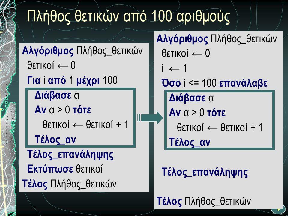 9 Πλήθος θετικών από 100 αριθμούς Αλγόριθμος Πλήθος_θετικών θετικοί ← 0 Για i από 1 μέχρι 100 Διάβασε α Αν α > 0 τότε θετικοί ← θετικοί + 1 Τέλος_αν Τέλος_επανάληψης Εκτύπωσε θετικοί Τέλος Πλήθος_θετικών Αλγόριθμος Πλήθος_θετικών θετικοί ← 0 i ← 1 Όσο i <= 100 επανάλαβε Τέλος_επανάληψης Τέλος Πλήθος_θετικών Αλγόριθμος Πλήθος_θετικών θετικοί ← 0 i ← 1 Όσο i <= 100 επανάλαβε Διάβασε α Αν α > 0 τότε θετικοί ← θετικοί + 1 Τέλος_αν Τέλος_επανάληψης Τέλος Πλήθος_θετικών