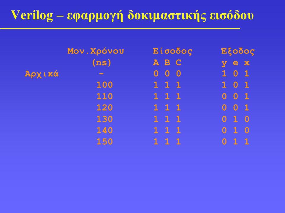Verilog – εφαρμογή δοκιμαστικής εισόδου Μον.Χρόνου Είσοδος Έξοδος (ns)A B C y e x Αρχικά -0 0 0 1 0 1 1001 1 1 1 0 1 1101 1 1 0 0 1 1201 1 1 0 0 1 1301 1 1 0 1 0 1401 1 1 0 1 0 1501 1 1 0 1 1