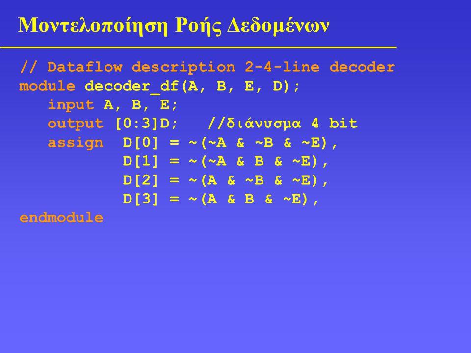Μοντελοποίηση Ροής Δεδομένων // Dataflow description 2-4-line decoder module decoder_df(A, B, E, D); input A, B, E; output [0:3]D; //διάνυσμα 4 bit assign D[0] = ~(~A & ~B & ~E), D[1] = ~(~A & B & ~E), D[2] = ~(A & ~B & ~E), D[3] = ~(A & B & ~E), endmodule