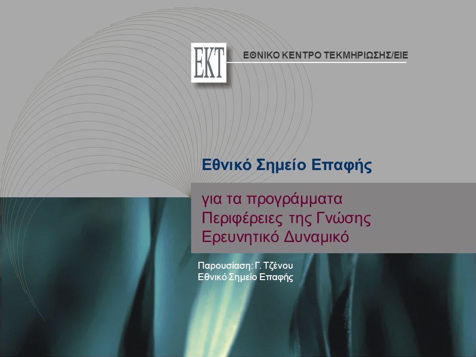 Περιφέρειες της Γνώσης Στόχος Ανάπτυξη νέων ή υποστήριξη υφιστάμενων περιφερειακών συσπειρώσεων (clusters) με γνώμονα την έρευνα Ανάπτυξη νέων ή υποστήριξη υφιστάμενων περιφερειακών συσπειρώσεων (clusters) με γνώμονα την έρευνα Συσπειρώσεις: ερευνητικοί οργανισμοί, επιχειρήσεις περιφερειακές/τοπικές αρχές (χωρίς απαραίτητα νομικό χαρακτήρα) Συσπειρώσεις: ερευνητικοί οργανισμοί, επιχειρήσεις περιφερειακές/τοπικές αρχές (χωρίς απαραίτητα νομικό χαρακτήρα) Στόχος: συνεργασία τοπικών φορέων για - περιφερειακή στρατηγική Ε&ΤΑ, - ανταγωνιστικότητα περιφερειακών επιχειρήσεων, - οικονομική και κοινωνική ανάπτυξη, - κινητοποίηση εθνικών/κοινοτικών πόρων για περιφερειακή ανάπτυξη, κ.ά.