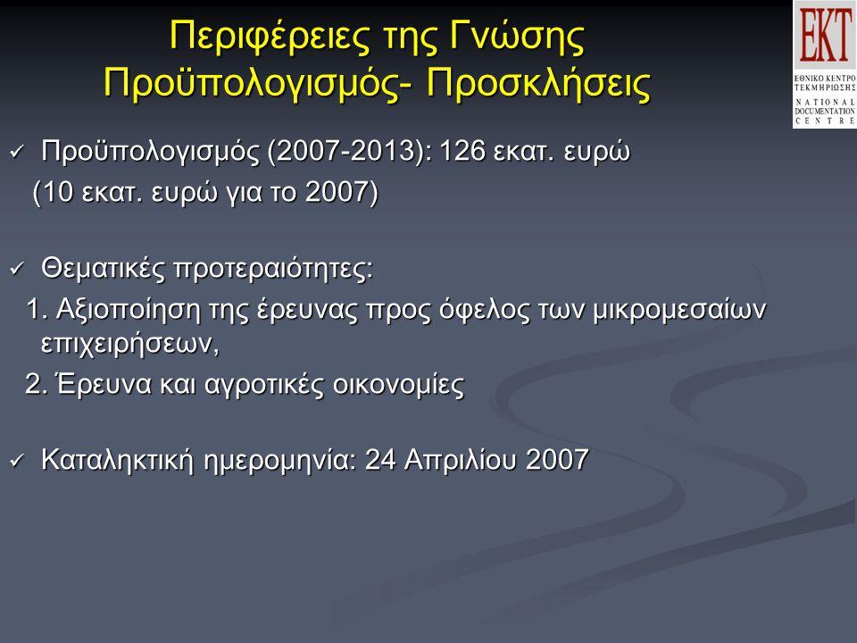 Περιφέρειες της Γνώσης FP7-REGIONS-2007-1 Ανάλυση, καθοδήγηση και ολοκλήρωση των ερευνητικών οργανισμών Ανάλυση, καθοδήγηση και ολοκλήρωση των ερευνητικών οργανισμών Προϋπολογισμός: 8,8 εκατ.