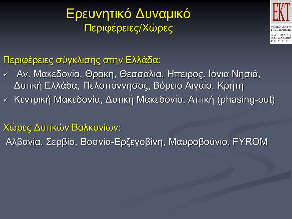 Ερευνητικό Δυναμικό Περιφέρειες/Χώρες Περιφέρειες σύγκλισης στην Ελλάδα: Αν. Μακεδονία, Θράκη, Θεσσαλία, Ήπειρος. Ιόνια Νησιά, Δυτική Ελλάδα, Πελοπόνν