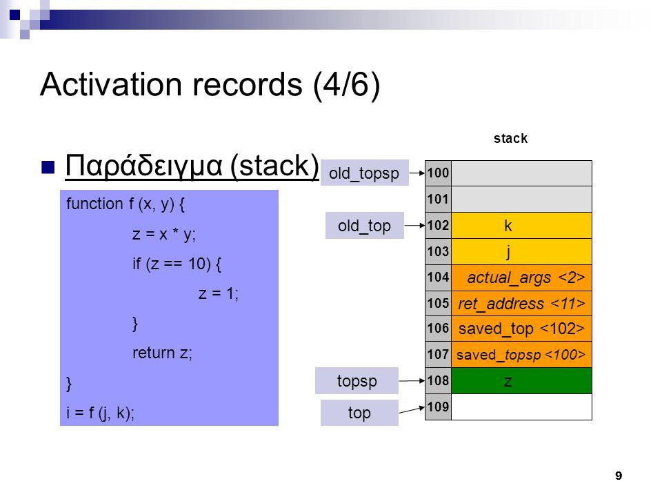 10 Activation records (5/6) Παράδειγμα 2 (stack) k j actual_args ret_address Στιγμιότυπο της στοίβας όταν το PC βρίσκεται μέσα στο body της ανώνυμης συνάρτησης που ορίζεται μέσα στην g() 100 101 102 103 104 105 saved_topsp saved_top 106 107 w 109 z 108 top topsp function g (a) { return function (x){ tmp = 2; return (tmp – x); } (a); } function f (x, y) { z = 2*x + y; w = z – x/y; g(w); return z; } i = f (j, k); w 110 ret_address 112 actual_args 111 saved_top 113 a 115 saved_topsp 114 f g ret_address 117 actual_args 116 saved_top 118 tmp 120 saved_topsp 119 121 123 122 t1 stack